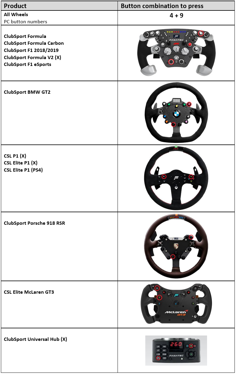 ClubSport Steering Wheel F1 2019